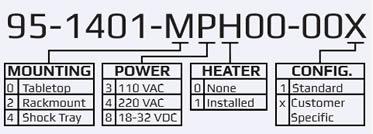 Model 1401
